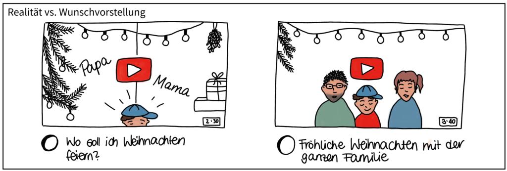 """Zu sehen sind zwei YouTube-Thumbnails. Darüber steht Realität vs. Wunschvorstellung. Das eine Bild zeigt Leons, der sicht an Weihnachten nicht zwischen Mama und Papa entscheiden kann. Das andere Bild zeigt ein Weihnachtsfest als glückliche Familien. Die Titel der Videos lauten: """"Wo soll ich Weihnachten feiern?"""" und """"Fröhliche Weihnachten mit der ganzen Familie."""""""